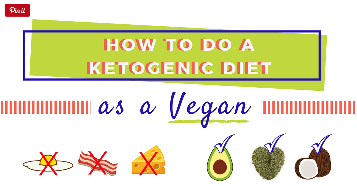ZeroPoint How to Do the Ketogenic Diet Vegan?